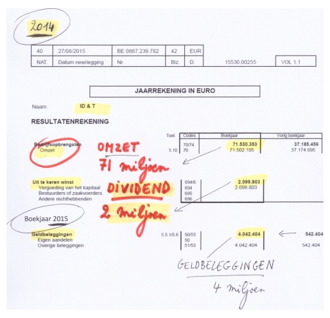 balans ID&t winsten 2014 15 (1)